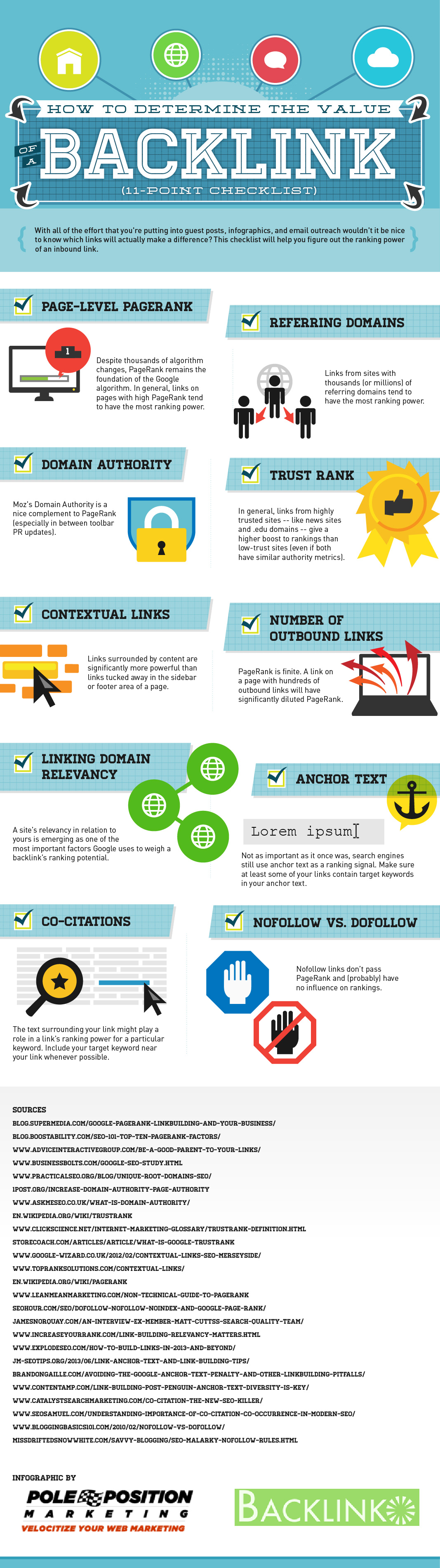 How to Determine the Value of a Backlink